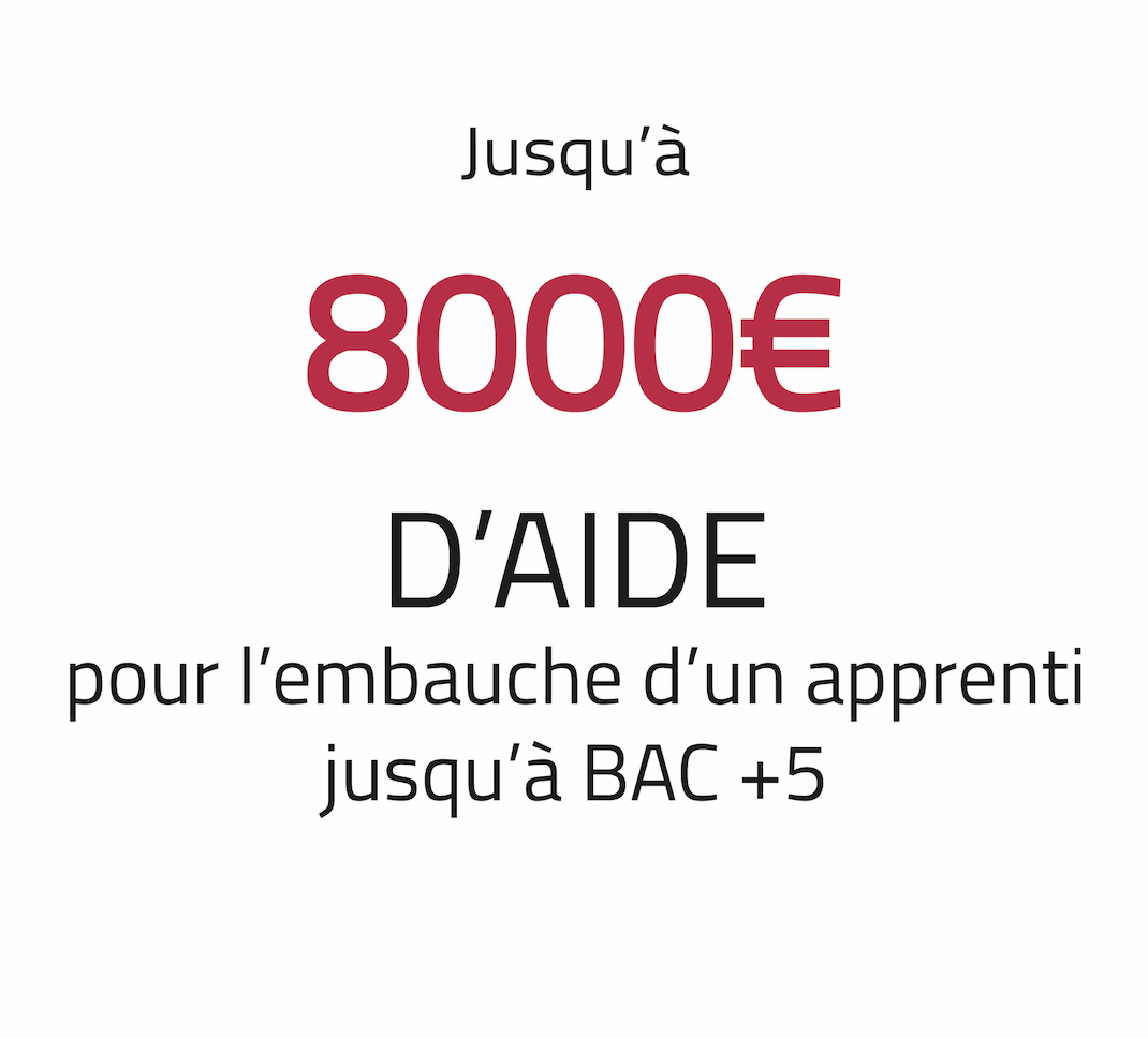 Aide au recrutement jusqu'à Bac+5
